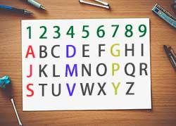 Pythagorean or Western Numerology